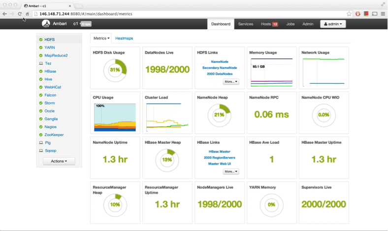 Interface Gráfica do Ambari - Gerenciador do Hadoop